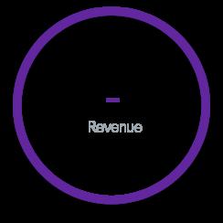 Lite Shop Revenue