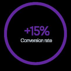 Milan Direct Convertion Rate